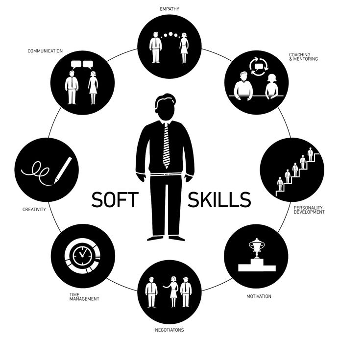 Soft Skills examples image